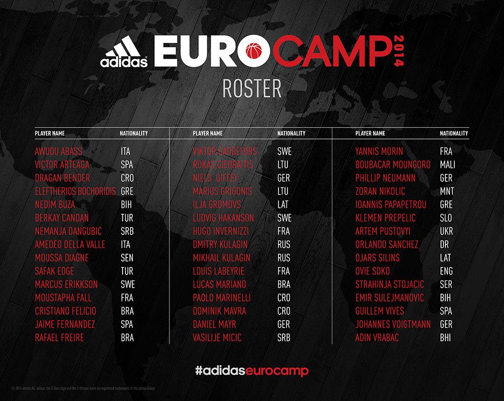 adidas Eurocamp 2014 Roster