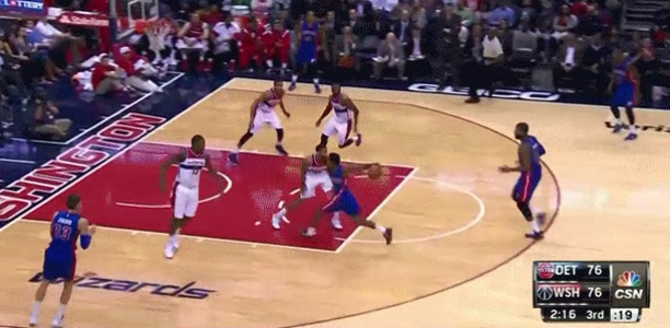 Brandon Jennings Ball Fake